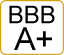 BBB A+ Concrete Contractor